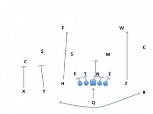 DW RB screen-QB draw