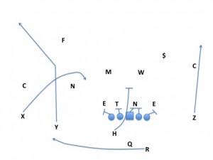 Spot-draw vs C4BS