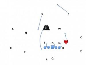 Texas Under-malik weak (1)