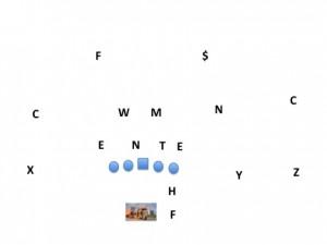 18-wheeler spread-I