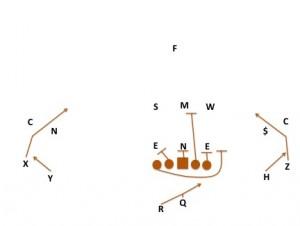 Giblet tackle-lead with slants