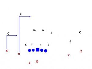 Westlake 2-man levels
