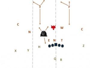 ian-gp-predator-variablity