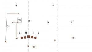 herman gameplan 1