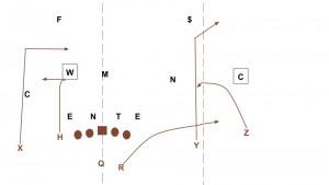 herman gameplan 2