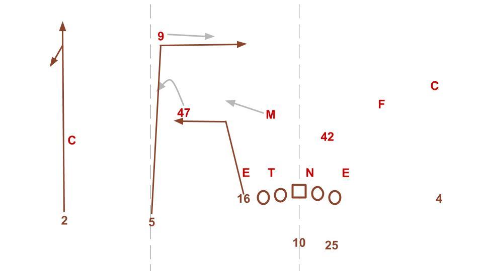 Texas whip-digs Buckeye 1