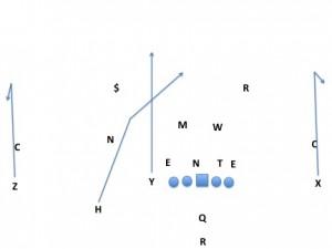 4 verticals vs Baylor