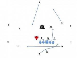 Motion OZ vs boundary