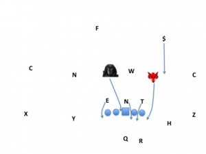 5-2 blitz vs OU