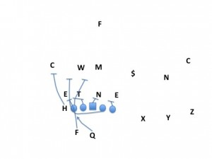 K-State QB power vs Over3FS