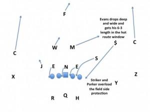 OU double edge blitz (2)