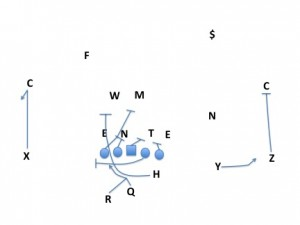 RB counter-hitch