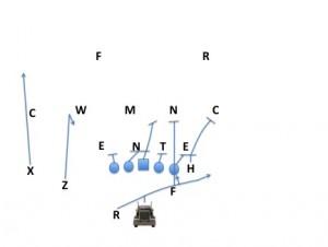 Texas 21 stretch vs BU