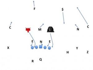 Texas trap-2 vs BU