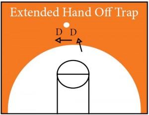preston-extended-handoff