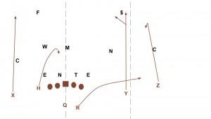 herman gameplan 3