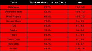 2016 B12 SD run rates (1)