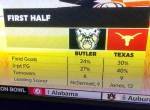 Texas Butler
